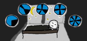 polyphasischer schlaf