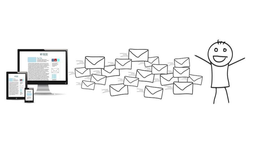 wordpress kontaktformular