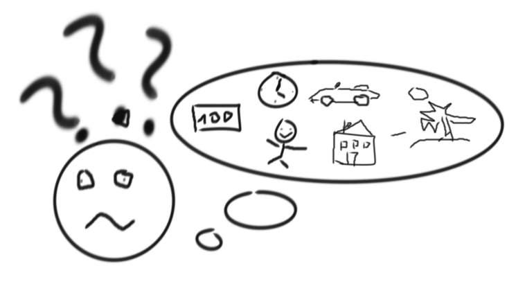 Ratgeber: Passives Einkommen mit digitalen Infoprodukten [7 einfache Schritte - 2019 Version]