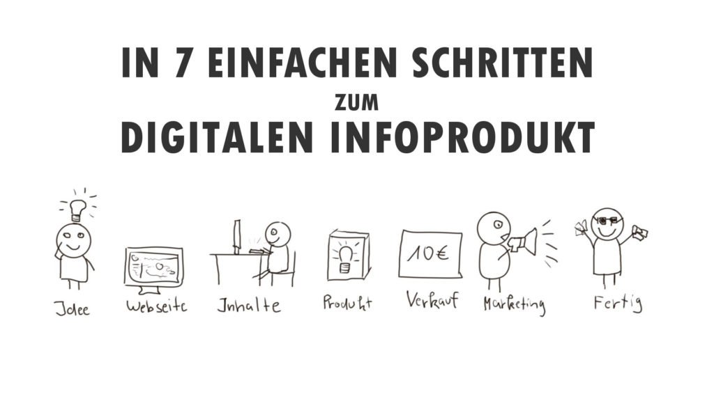 digitale infoprodukte fahrplan