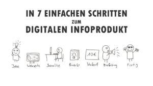 7_schritte_digitales_infoprodukt