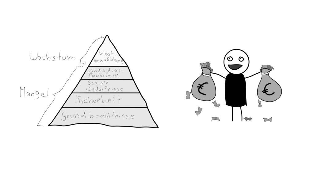 maslowsche-pyramide-titel